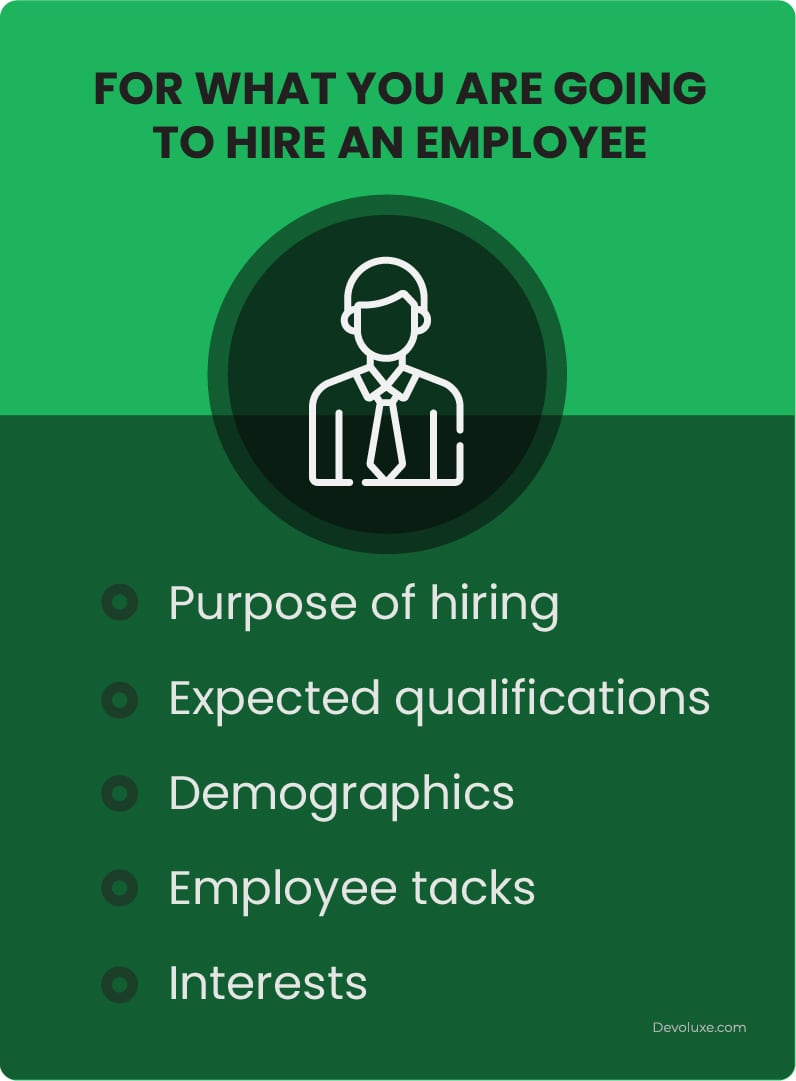 For what you are going to hire an employee purpose of hiring expected qualifications demographics employee tacks interests info graphic