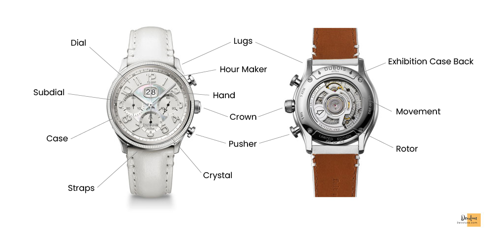 How to Start a Luxury Watch Brand | Complete Guide Things to Know Before Starting a Luxurious Watch Brand parts of watch how to make a watch hand watch clock how to buy a watch